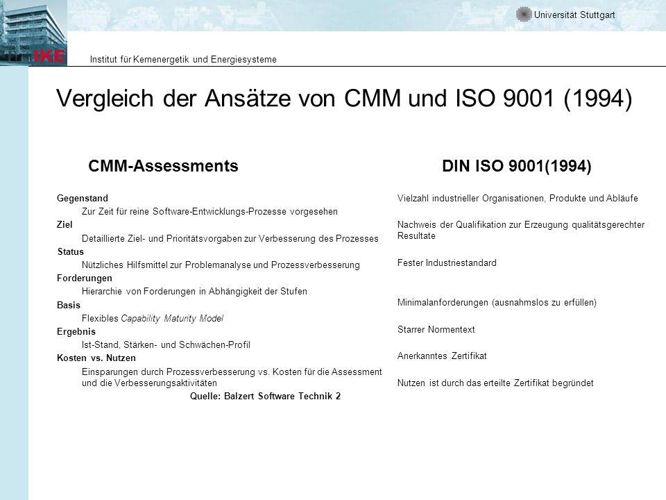 Universität Stuttgart Institut für Kernenergetik und Energiesysteme Vergleich der Ansätze von CMM und ISO 9001 (1994) Gegenstand Zur Zeit für reine So