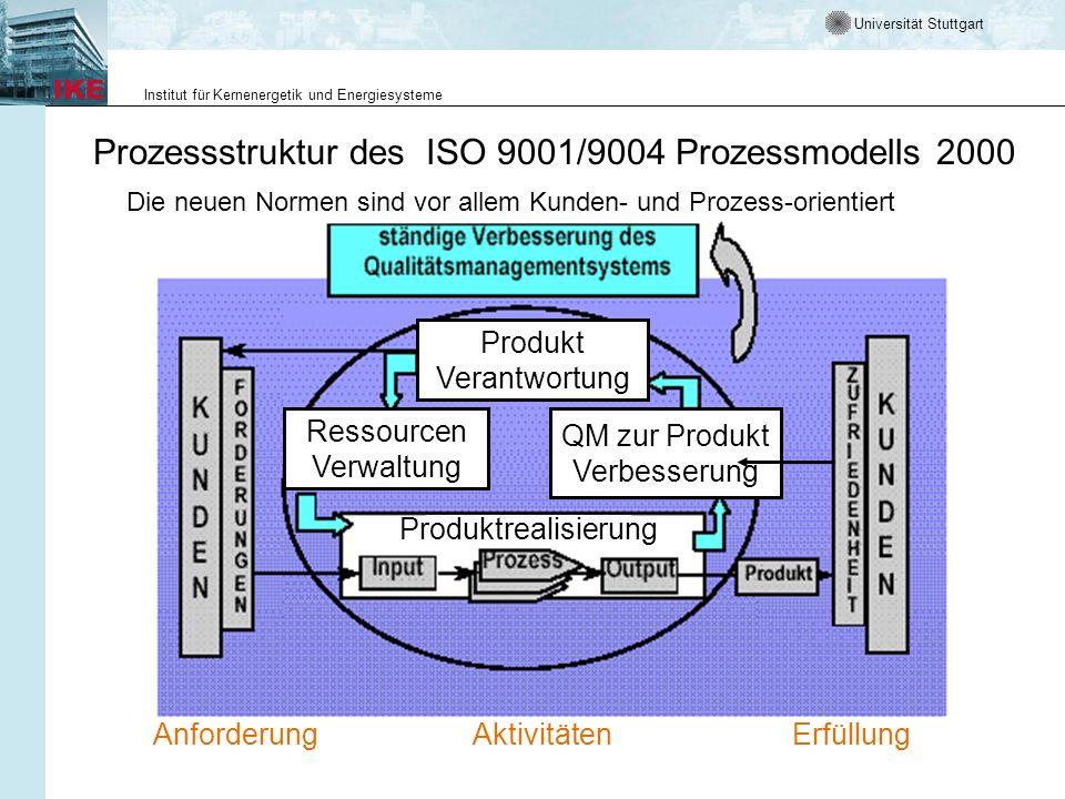 Universität Stuttgart Institut für Kernenergetik und Energiesysteme Prozessstruktur des ISO 9001/9004 Prozessmodells 2000 AnforderungAktivitätenErfüll