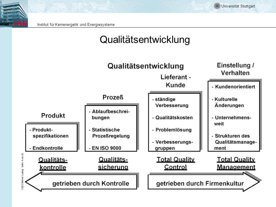 Universität Stuttgart Institut für Kernenergetik und Energiesysteme Qualitätsentwicklung