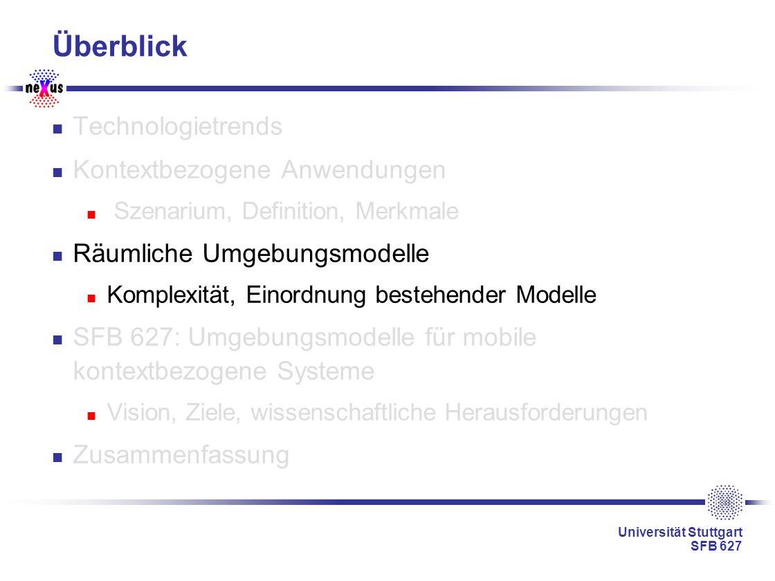 Universität Stuttgart SFB 627 Überblick Technologietrends Kontextbezogene Anwendungen Szenarium, Definition, Merkmale Räumliche Umgebungsmodelle Kompl