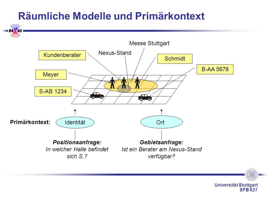 Universität Stuttgart SFB 627 Räumliche Modelle und Primärkontext Meyer Positionsanfrage: In welcher Halle befindet sich S.? Primärkontext: Gebietsanf