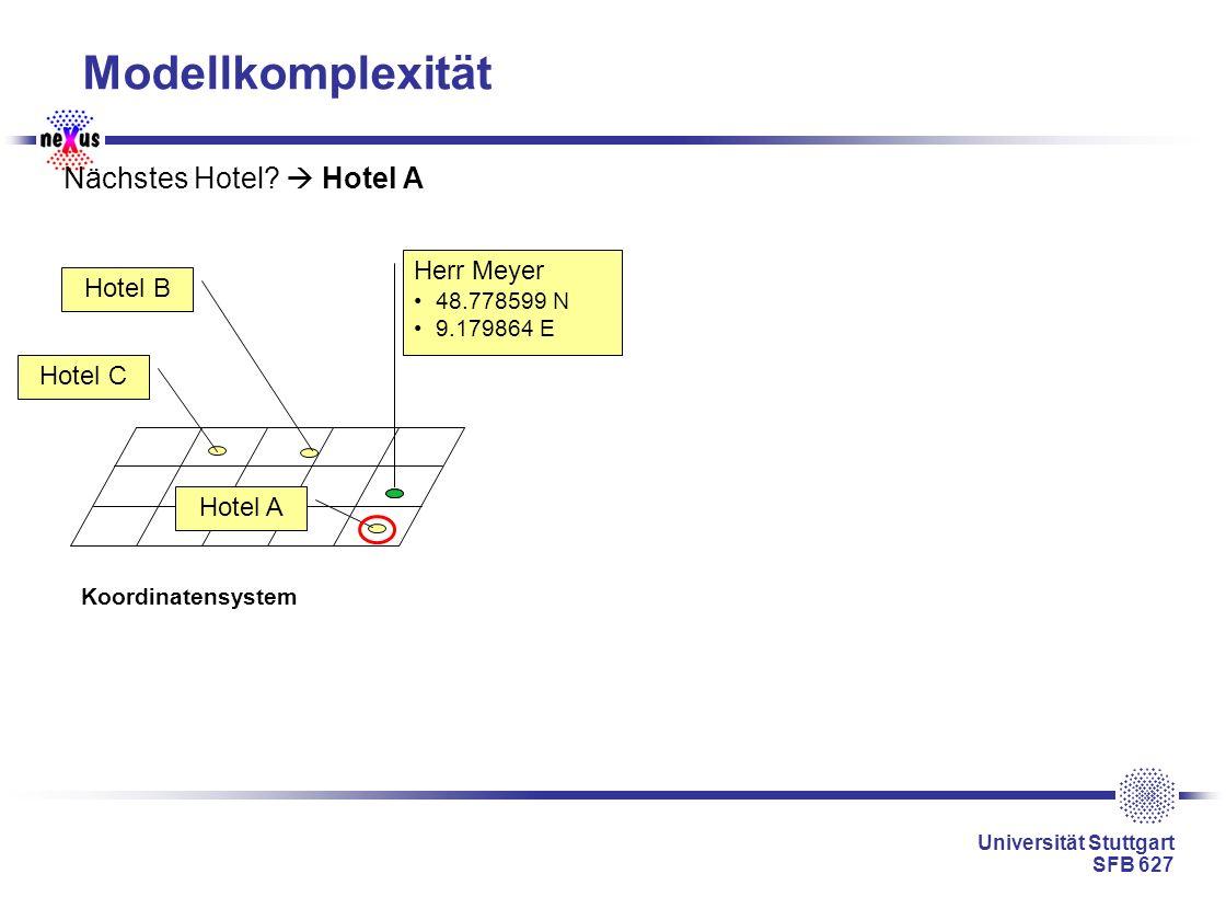 Universität Stuttgart SFB 627 Modellkomplexität Koordinatensystem Nächstes Hotel? Hotel A Hotel B Hotel C Hotel A Herr Meyer 48.778599 N 9.179864 E