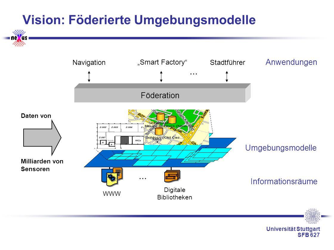 Universität Stuttgart SFB 627 Vision: Föderierte Umgebungsmodelle Umgebungsmodelle Informationsräume Anwendungen Daten von Milliarden von Sensoren WWW