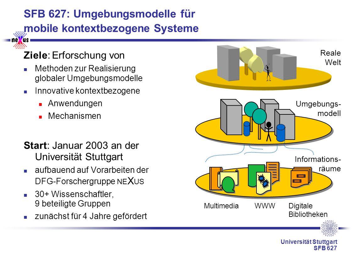 Universität Stuttgart SFB 627 SFB 627: Umgebungsmodelle für mobile kontextbezogene Systeme Ziele: Erforschung von Methoden zur Realisierung globaler U