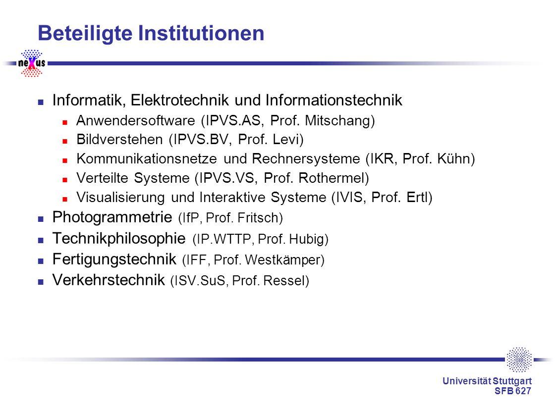 Universität Stuttgart SFB 627 Beteiligte Institutionen Informatik, Elektrotechnik und Informationstechnik Anwendersoftware (IPVS.AS, Prof. Mitschang)