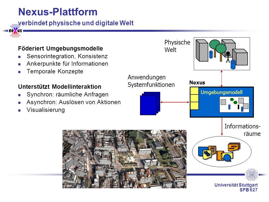Universität Stuttgart SFB 627 Nexus-Plattform verbindet physische und digitale Welt Föderiert Umgebungsmodelle Sensorintegration, Konsistenz Ankerpunk
