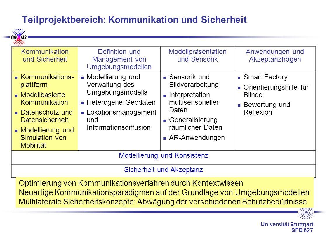 Universität Stuttgart SFB 627 Teilprojektbereich: Kommunikation und Sicherheit Kommunikation und Sicherheit Definition und Management von Umgebungsmod