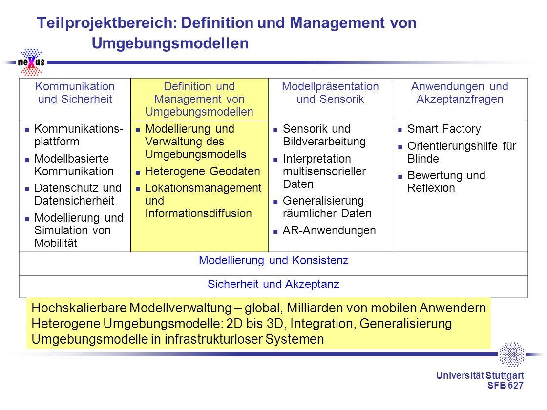 Universität Stuttgart SFB 627 Teilprojektbereich: Definition und Management von Umgebungsmodellen Kommunikation und Sicherheit Definition und Manageme