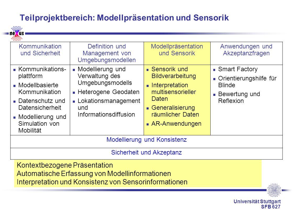Universität Stuttgart SFB 627 Teilprojektbereich: Modellpräsentation und Sensorik Kommunikation und Sicherheit Definition und Management von Umgebungs