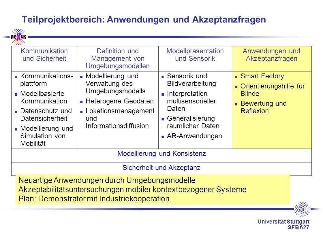 Universität Stuttgart SFB 627 Teilprojektbereich: Anwendungen und Akzeptanzfragen Kommunikation und Sicherheit Definition und Management von Umgebungs