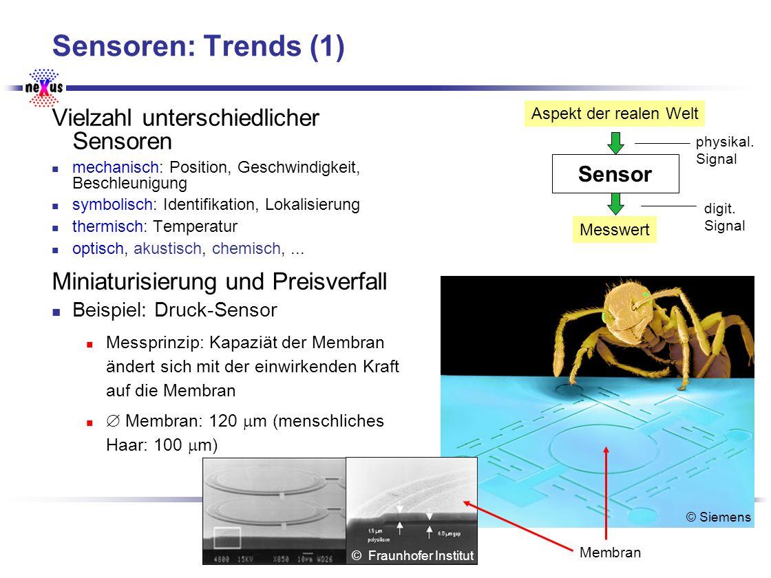 Universität Stuttgart SFB 627 Sensoren: Trends (1) Vielzahl unterschiedlicher Sensoren mechanisch: Position, Geschwindigkeit, Beschleunigung symbolisch: Identifikation, Lokalisierung thermisch: Temperatur optisch, akustisch, chemisch,...