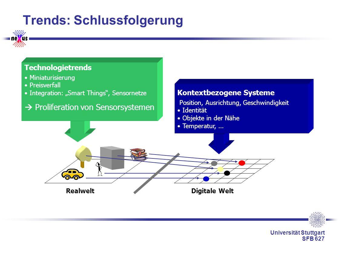 Universität Stuttgart SFB 627 Vision: Föderierte Umgebungsmodelle Umgebungsmodelle Informationsräume Anwendungen Daten von Milliarden von Sensoren WWW Digitale Bibliotheken Föderation Smart Factory StadtführerNavigation...