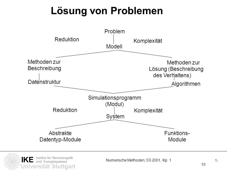 Universität Stuttgart IKE Institut für Kernenergetik und Energiesysteme 1- 10 Numerische Methoden, SS 2001, Kp. 1 Lösung von Problemen Methoden zur Be