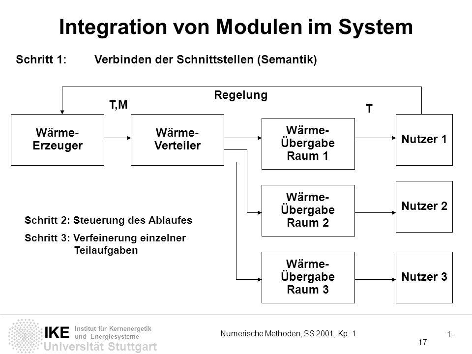 Universität Stuttgart IKE Institut für Kernenergetik und Energiesysteme 1- 17 Numerische Methoden, SS 2001, Kp. 1 Integration von Modulen im System Sc