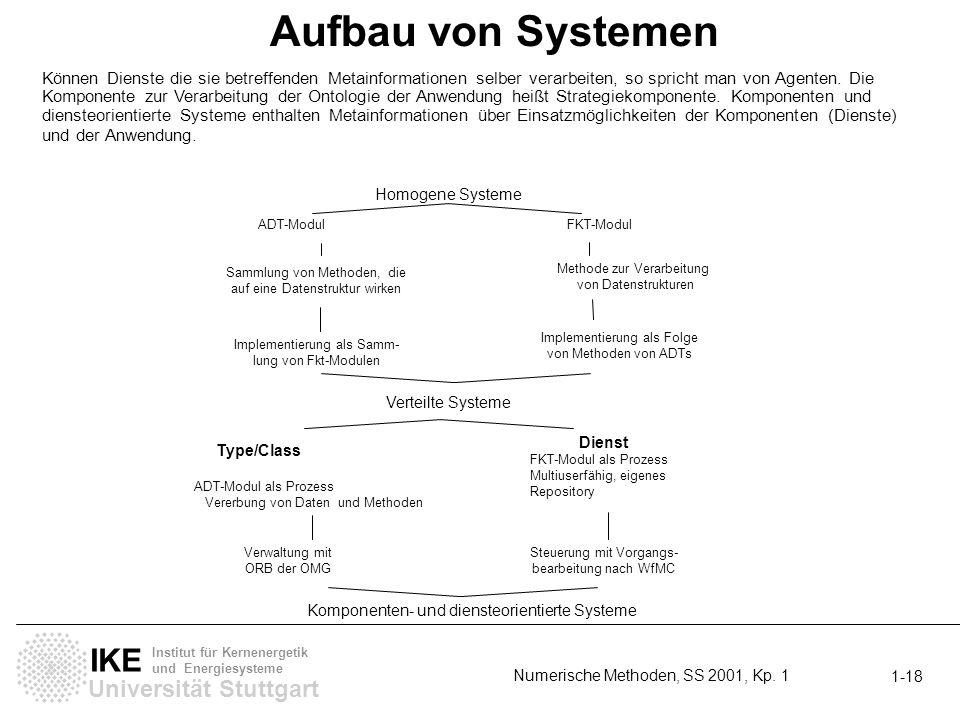 Universität Stuttgart IKE Institut für Kernenergetik und Energiesysteme Numerische Methoden, SS 2001, Kp. 1 1-18 Aufbau von Systemen Homogene Systeme