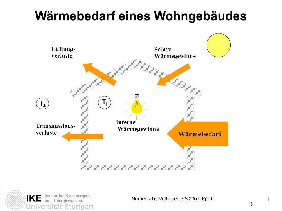 Universität Stuttgart IKE Institut für Kernenergetik und Energiesysteme 1- 3 Numerische Methoden, SS 2001, Kp. 1 Wärmebedarf eines Wohngebäudes TaTa T