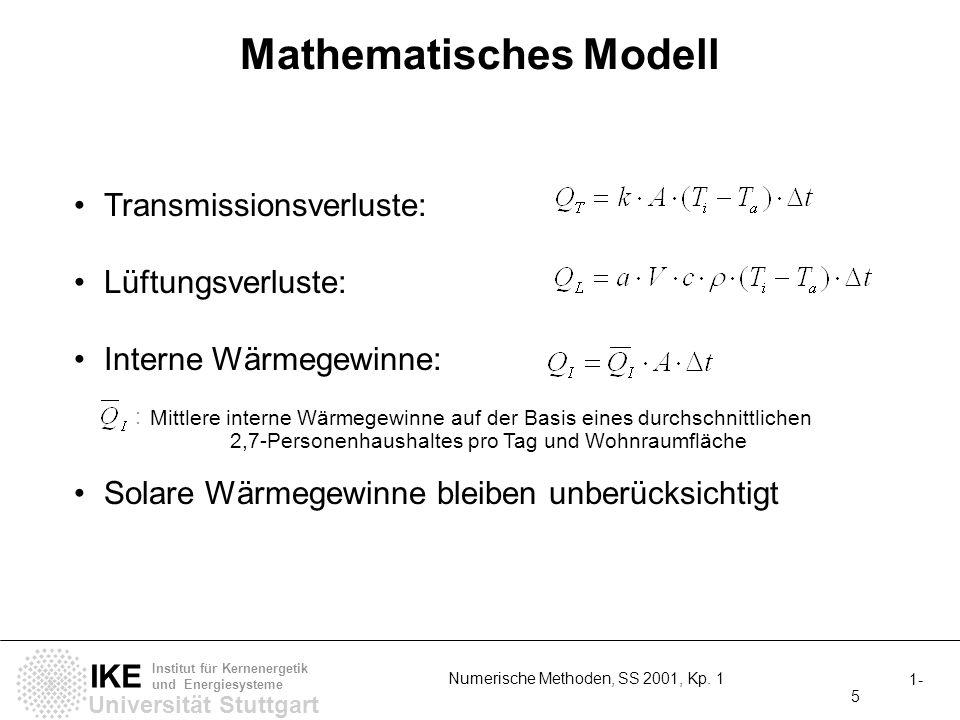 Universität Stuttgart IKE Institut für Kernenergetik und Energiesysteme 1- 5 Numerische Methoden, SS 2001, Kp. 1 Transmissionsverluste: Lüftungsverlus