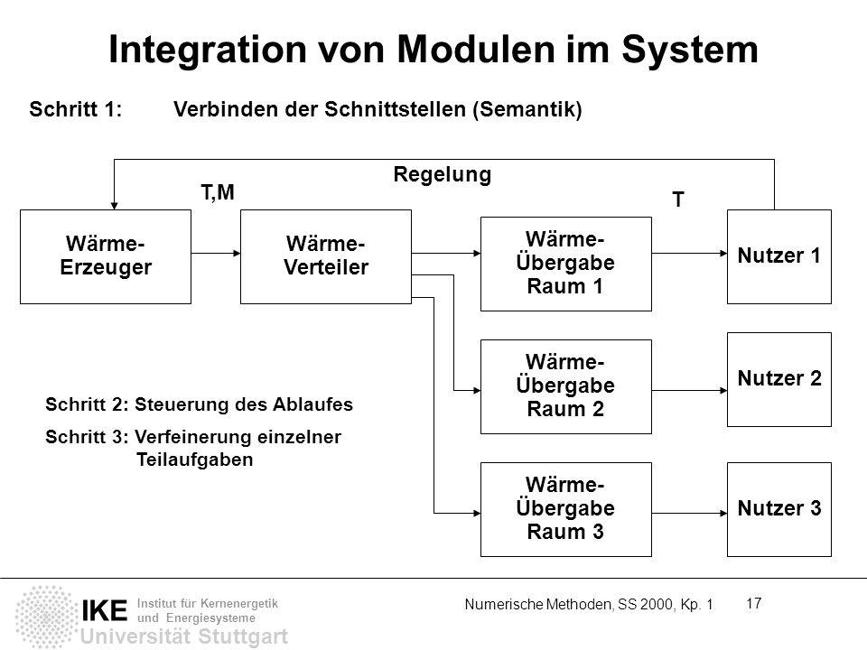 Universität Stuttgart IKE Institut für Kernenergetik und Energiesysteme Numerische Methoden, SS 2000, Kp. 1 17 Integration von Modulen im System Schri