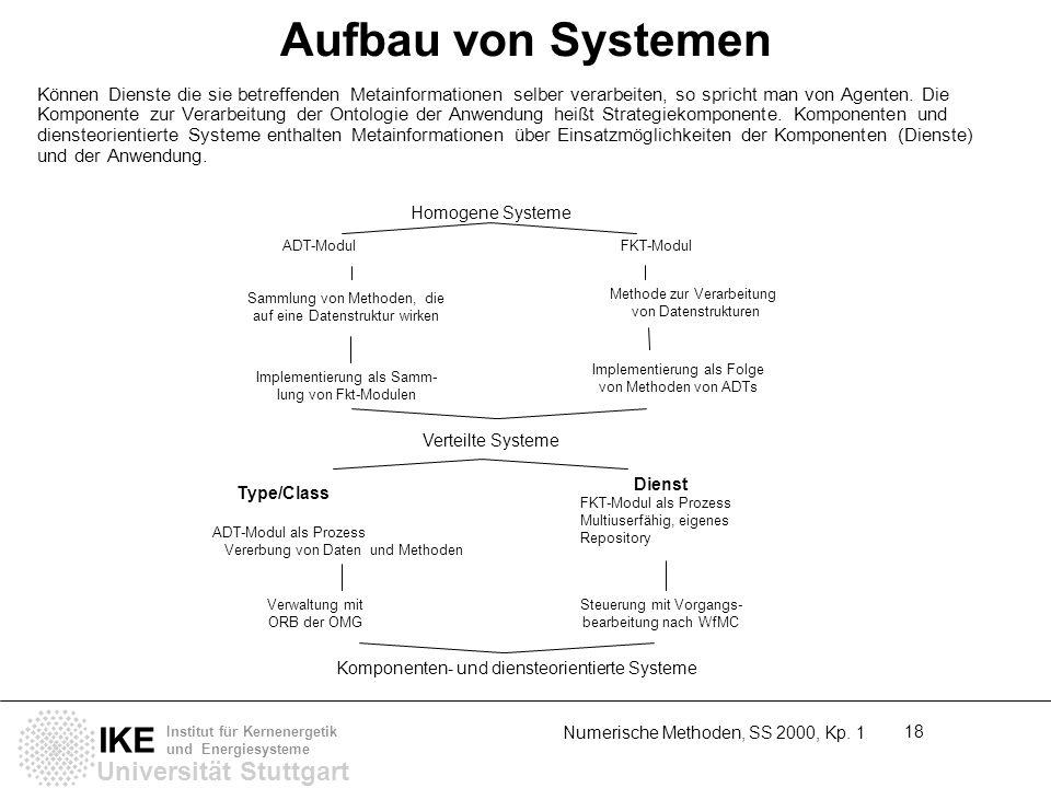 Universität Stuttgart IKE Institut für Kernenergetik und Energiesysteme Numerische Methoden, SS 2000, Kp. 1 18 Aufbau von Systemen Können Dienste die