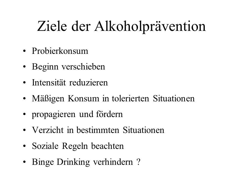 Ziele der Alkoholprävention Probierkonsum Beginn verschieben Intensität reduzieren Mäßigen Konsum in tolerierten Situationen propagieren und fördern V