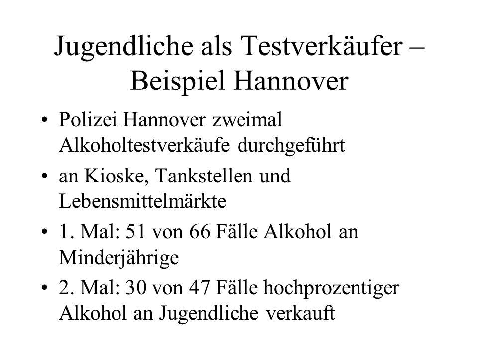 Jugendliche als Testverkäufer – Beispiel Hannover Polizei Hannover zweimal Alkoholtestverkäufe durchgeführt an Kioske, Tankstellen und Lebensmittelmär