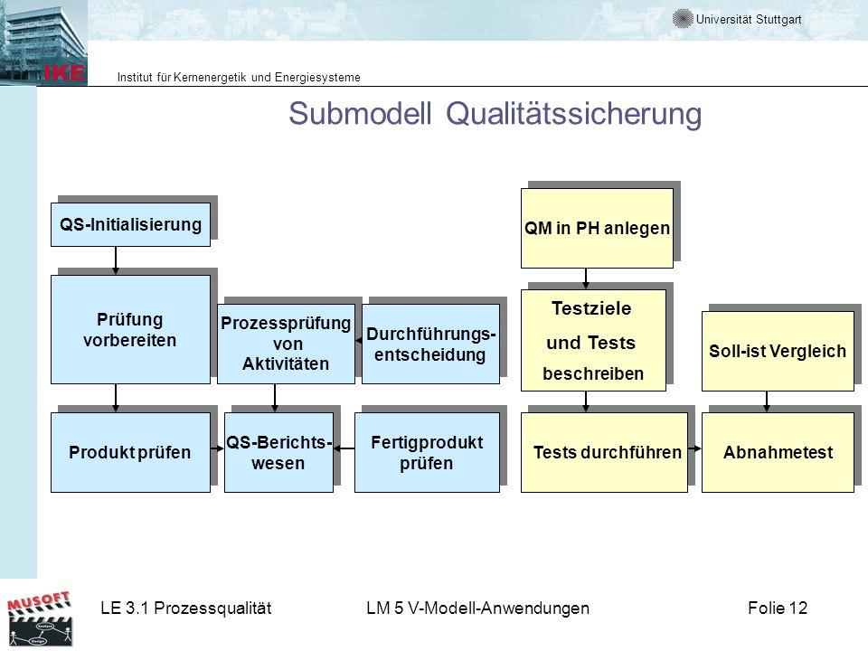 Universität Stuttgart Institut für Kernenergetik und Energiesysteme LE 3.1 ProzessqualitätLM 5 V-Modell-AnwendungenFolie 12 Submodell Qualitätssicheru