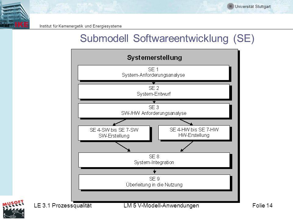 Universität Stuttgart Institut für Kernenergetik und Energiesysteme LE 3.1 ProzessqualitätLM 5 V-Modell-AnwendungenFolie 14 Submodell Softwareentwickl