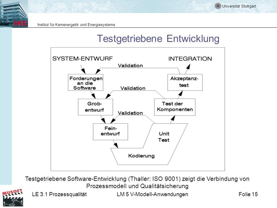 Universität Stuttgart Institut für Kernenergetik und Energiesysteme LE 3.1 ProzessqualitätLM 5 V-Modell-AnwendungenFolie 15 Testgetriebene Entwicklung