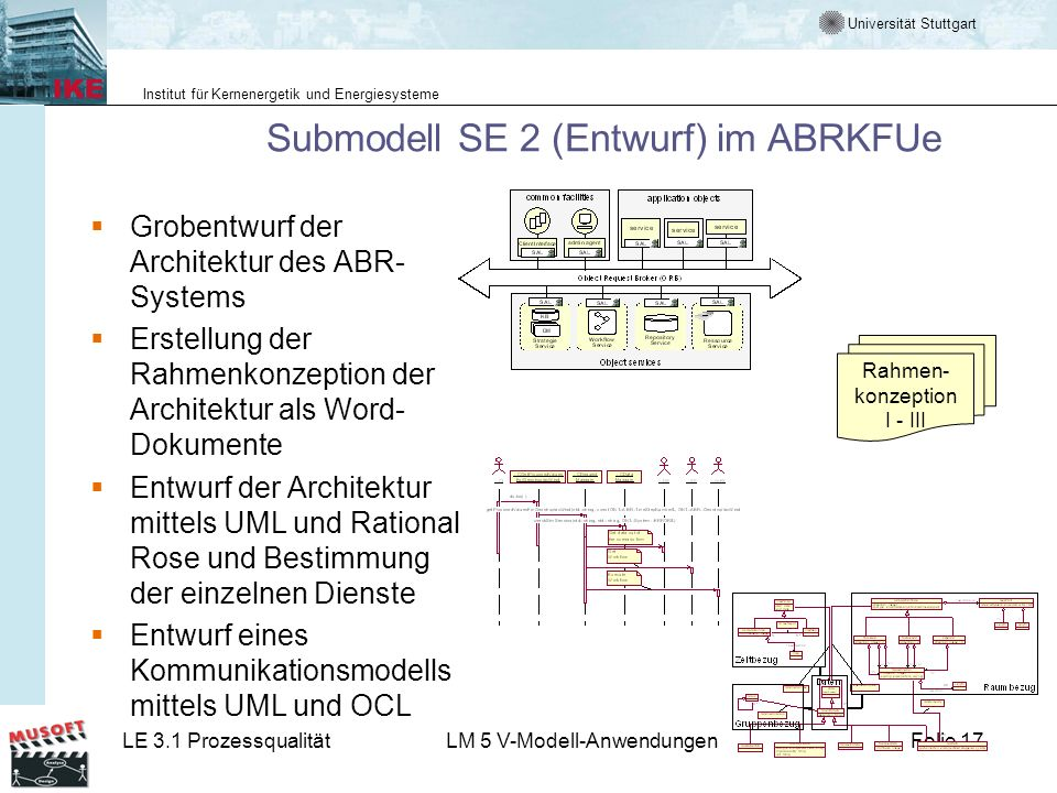 Universität Stuttgart Institut für Kernenergetik und Energiesysteme LE 3.1 ProzessqualitätLM 5 V-Modell-AnwendungenFolie 17 Submodell SE 2 (Entwurf) i