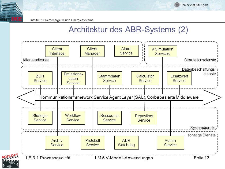 Universität Stuttgart Institut für Kernenergetik und Energiesysteme LE 3.1 ProzessqualitätLM 5 V-Modell-AnwendungenFolie 13 Architektur des ABR-System