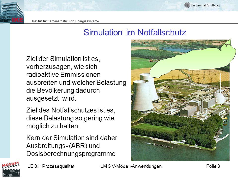 Universität Stuttgart Institut für Kernenergetik und Energiesysteme LE 3.1 ProzessqualitätLM 5 V-Modell-AnwendungenFolie 4 Das physikalische Modell einer Ausbreitungsrechnung