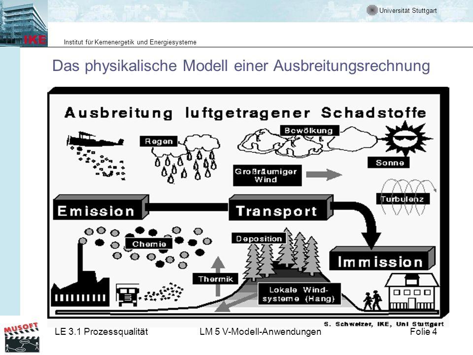 Universität Stuttgart Institut für Kernenergetik und Energiesysteme LE 3.1 ProzessqualitätLM 5 V-Modell-AnwendungenFolie 4 Das physikalische Modell ei