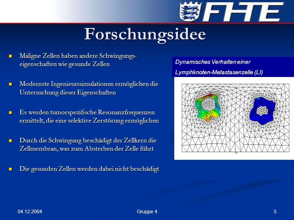 04.12.2004 6Gruppe 4 Piezo-Effekt Die heute wichtigsten piezoelektrischen keramischen Werkstoffe basieren auf dem oxidischen Mischkristallsystem Bleizirkonat und Bleititanat, das als Bleizirkonattitanat (PZT) bezeichnet wird.