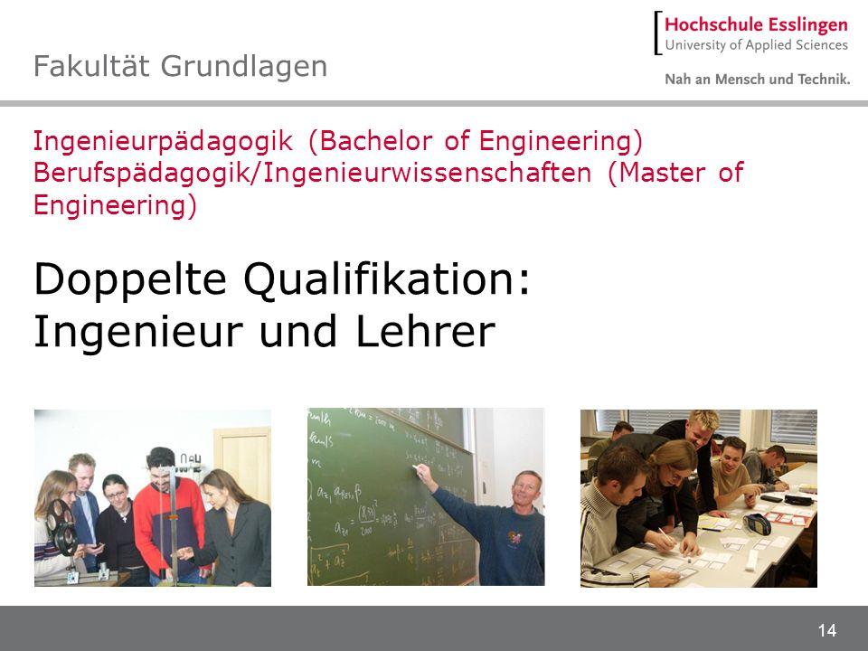 14 Ingenieurpädagogik (Bachelor of Engineering) Berufspädagogik/Ingenieurwissenschaften (Master of Engineering) Doppelte Qualifikation: Ingenieur und