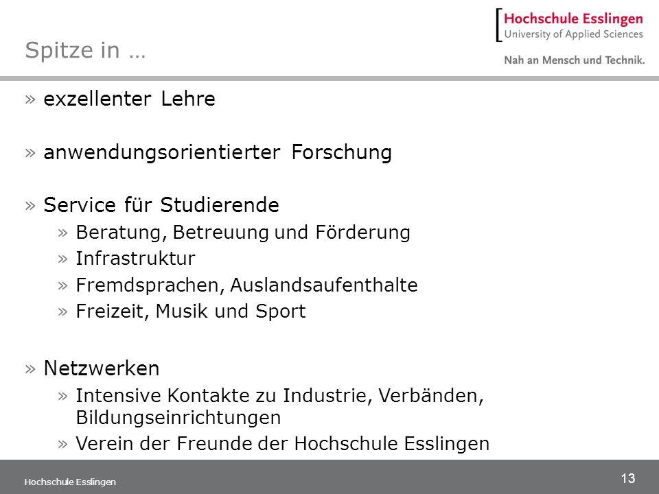 13 Hochschule Esslingen Spitze in … »exzellenter Lehre »anwendungsorientierter Forschung »Service für Studierende »Beratung, Betreuung und Förderung »