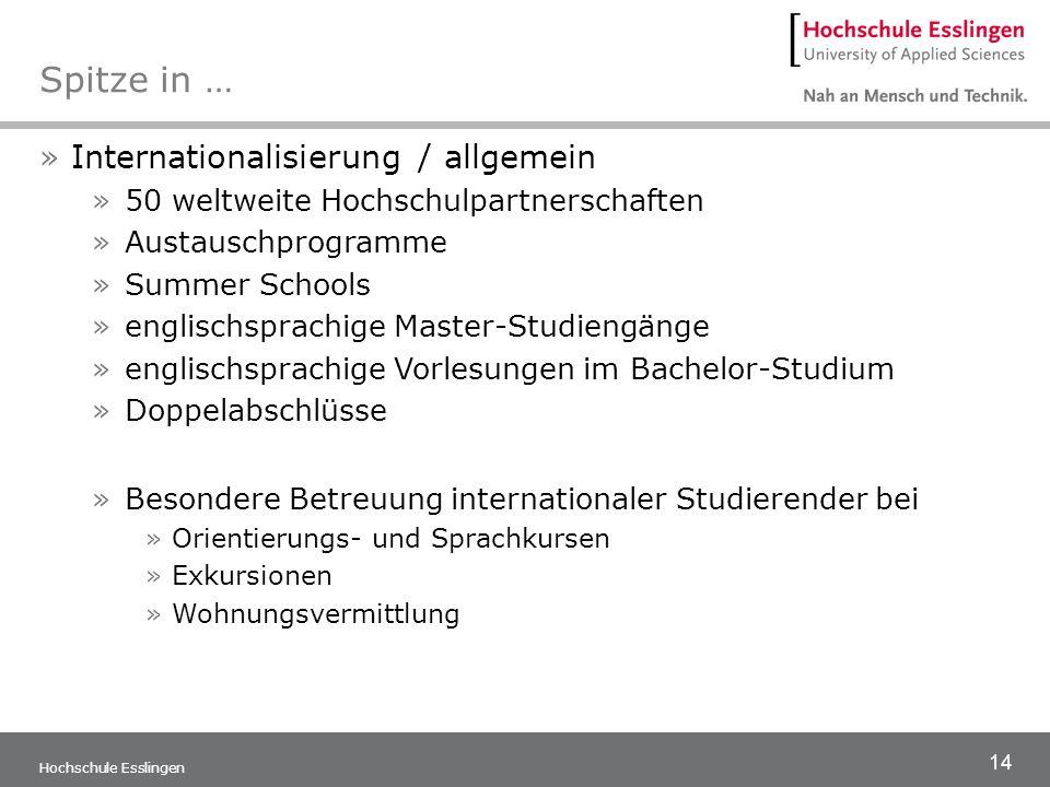 14 Hochschule Esslingen Spitze in … »Internationalisierung / allgemein »50 weltweite Hochschulpartnerschaften »Austauschprogramme »Summer Schools »eng