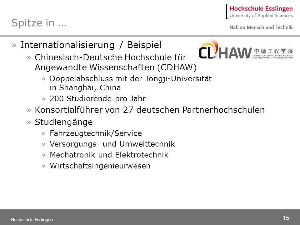 15 Hochschule Esslingen Spitze in … »Internationalisierung / Beispiel »Chinesisch-Deutsche Hochschule für Angewandte Wissenschaften (CDHAW) »Doppelabs