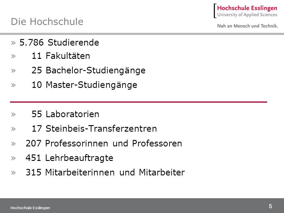 5 Hochschule Esslingen Die Hochschule »5.786 Studierende » 11 Fakultäten » 25 Bachelor-Studiengänge » 10 Master-Studiengänge » 55 Laboratorien » 17 St