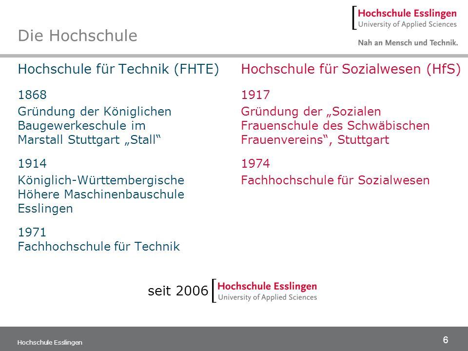 6 Hochschule Esslingen Die Hochschule Hochschule für Technik (FHTE) 1868 Gründung der Königlichen Baugewerkeschule im Marstall Stuttgart Stall 1914 Kö