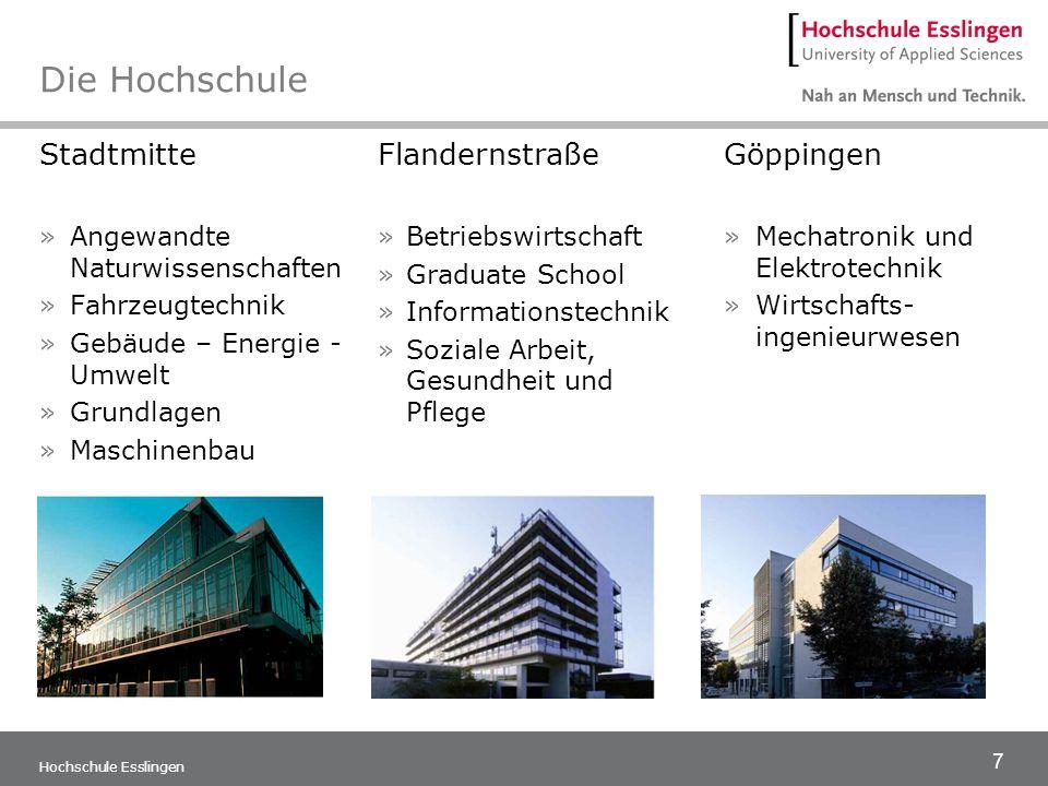7 Hochschule Esslingen Die Hochschule Stadtmitte »Angewandte Naturwissenschaften »Fahrzeugtechnik »Gebäude – Energie - Umwelt »Grundlagen »Maschinenba