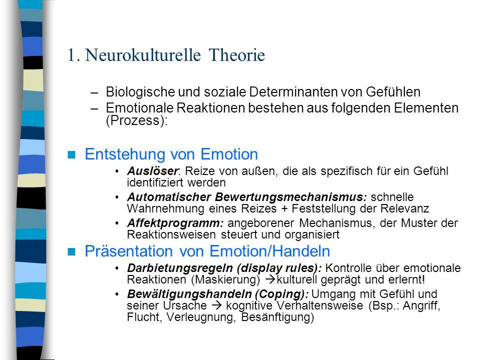 1. Neurokulturelle Theorie –Biologische und soziale Determinanten von Gefühlen –Emotionale Reaktionen bestehen aus folgenden Elementen (Prozess): Ents