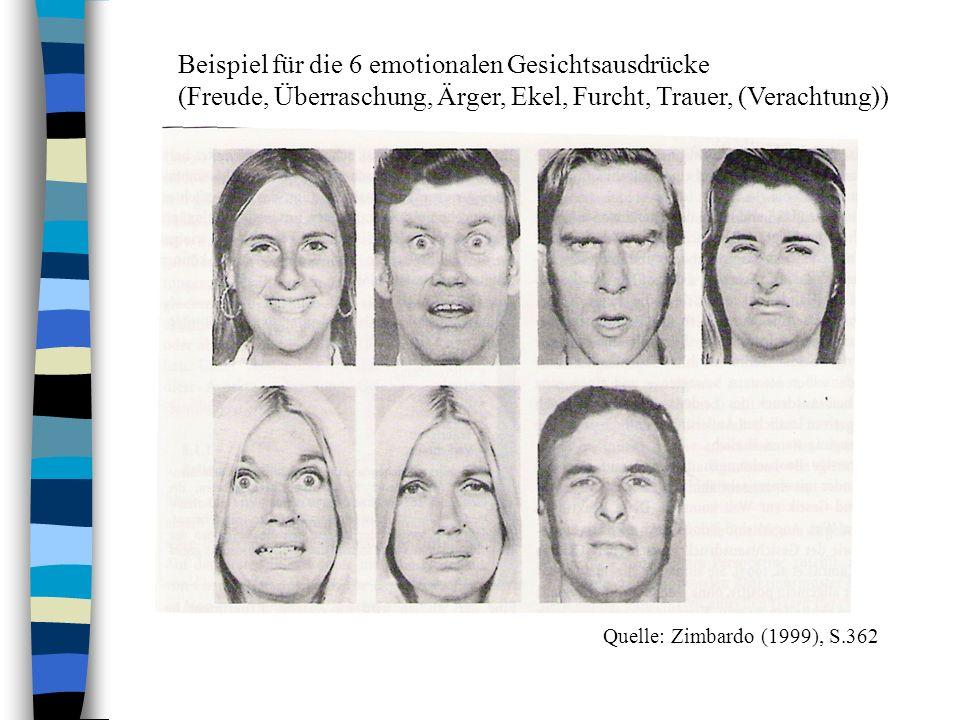 Beispiel für die 6 emotionalen Gesichtsausdrücke (Freude, Überraschung, Ärger, Ekel, Furcht, Trauer, (Verachtung)) Quelle: Zimbardo (1999), S.362