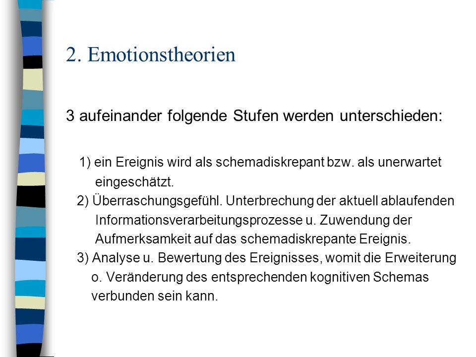2. Emotionstheorien 3 aufeinander folgende Stufen werden unterschieden: 1) ein Ereignis wird als schemadiskrepant bzw. als unerwartet eingeschätzt. 2)