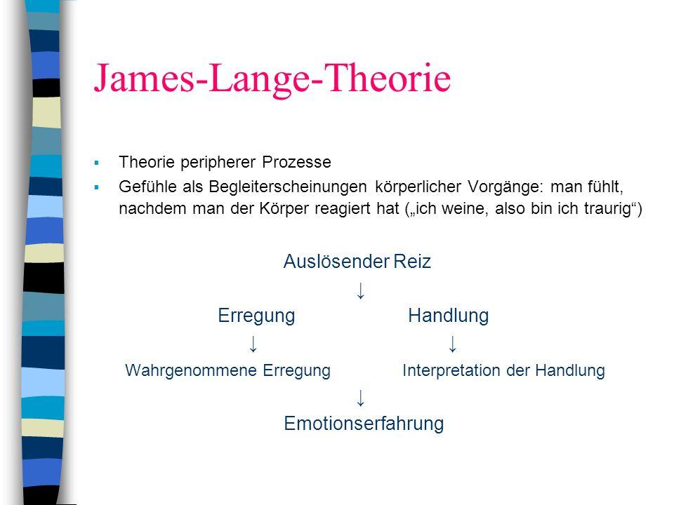 James-Lange-Theorie Theorie peripherer Prozesse Gefühle als Begleiterscheinungen körperlicher Vorgänge: man fühlt, nachdem man der Körper reagiert hat