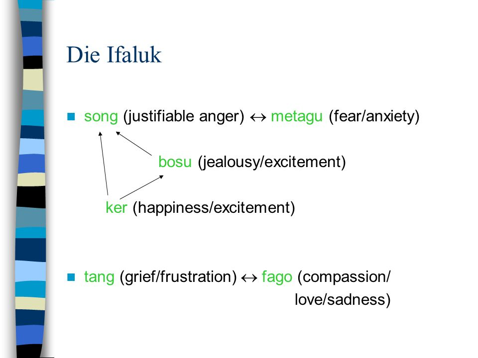 Die Ifaluk song (justifiable anger) metagu (fear/anxiety) bosu (jealousy/excitement) ker (happiness/excitement) tang (grief/frustration) fago (compass