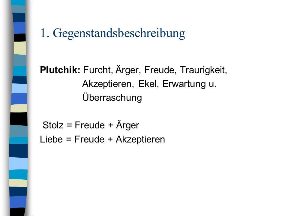 1. Gegenstandsbeschreibung Plutchik: Furcht, Ärger, Freude, Traurigkeit, Akzeptieren, Ekel, Erwartung u. Überraschung Stolz = Freude + Ärger Liebe = F