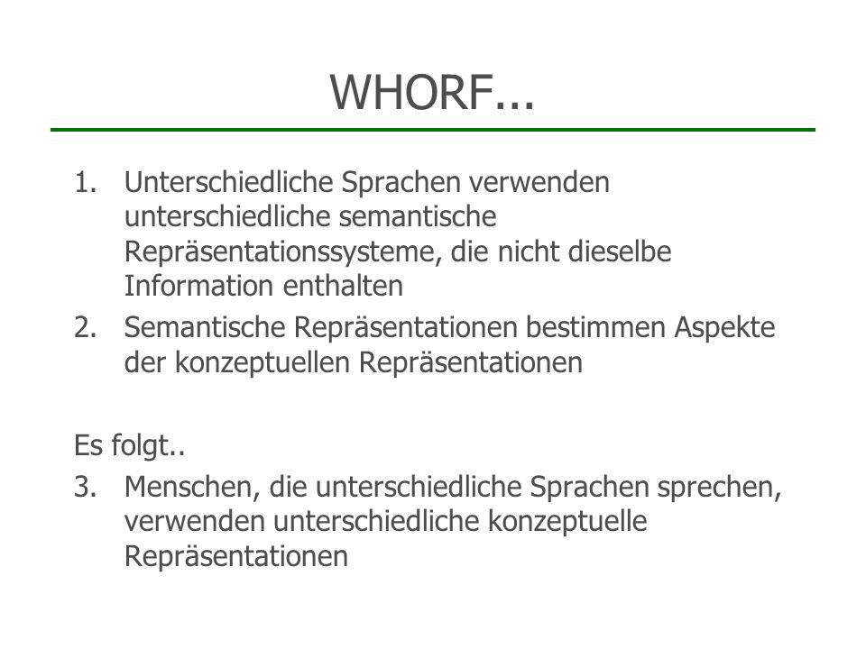WHORF... 1.Unterschiedliche Sprachen verwenden unterschiedliche semantische Repräsentationssysteme, die nicht dieselbe Information enthalten 2.Semanti