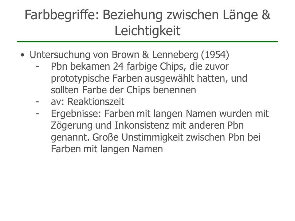 Farbbegriffe: Beziehung zwischen Länge & Leichtigkeit Untersuchung von Brown & Lenneberg (1954) -Pbn bekamen 24 farbige Chips, die zuvor prototypische