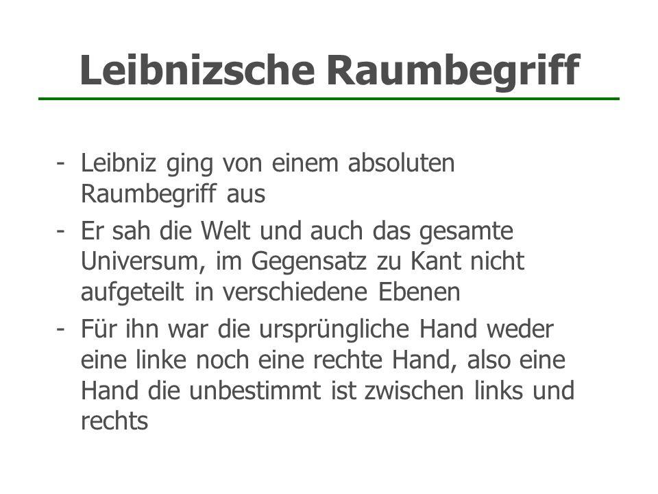 Leibnizsche Raumbegriff -Leibniz ging von einem absoluten Raumbegriff aus -Er sah die Welt und auch das gesamte Universum, im Gegensatz zu Kant nicht