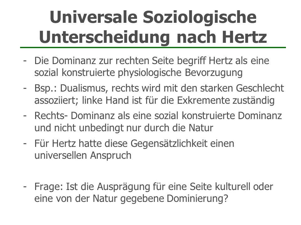 Universale Soziologische Unterscheidung nach Hertz -Die Dominanz zur rechten Seite begriff Hertz als eine sozial konstruierte physiologische Bevorzugu